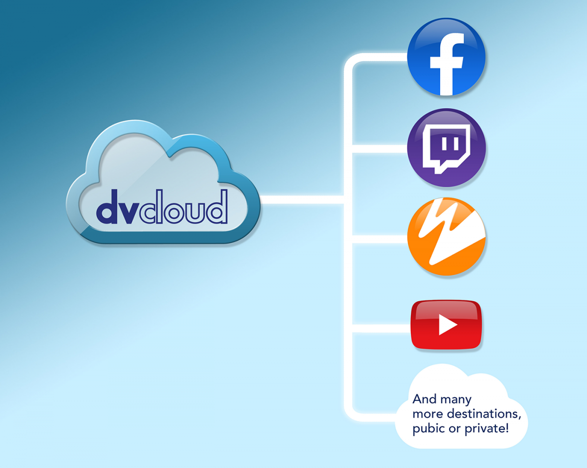 Up to 5 Live Simultaneous Sources (dv Cloud Professional) Unlimited hours of streaming and distribution to multiple CDNs