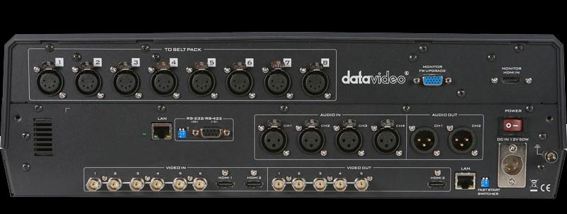 6 inputs, 6 outputs. Support for medium to large productions.