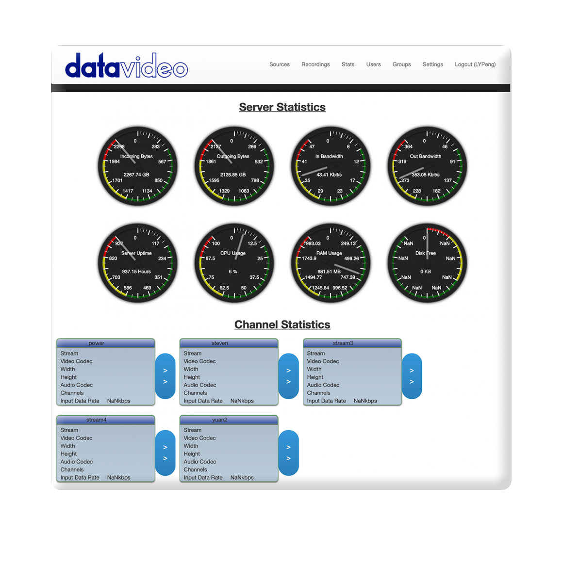 Check your stream's health with our easy to use traffic light system  Realtime Statistics & live stream monitoring.