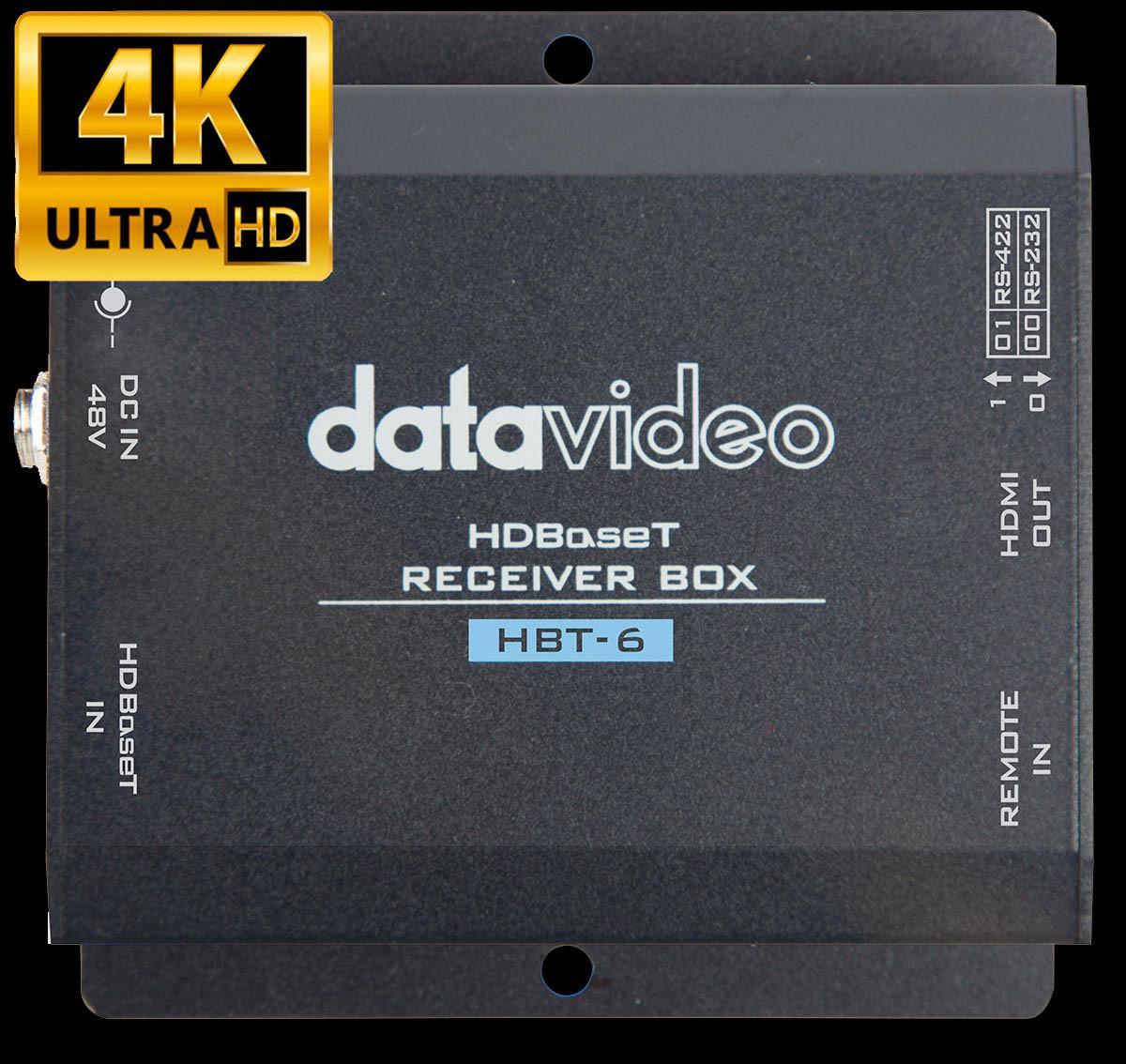 Unterstützt HDMI Deep Color & Full 3D & 4K@30