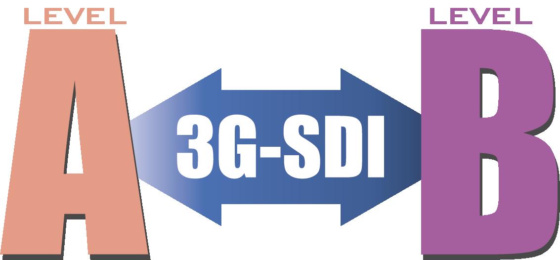 Supports 3G-SDI Level A/B