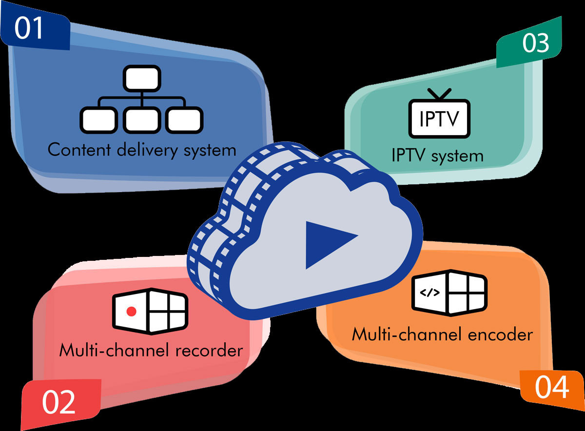 STB functionality for use as a set-top-box