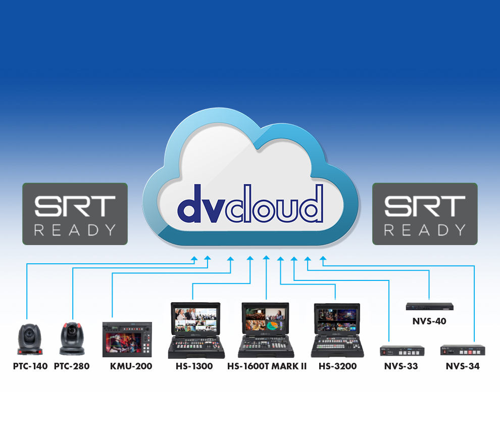 Build a reliable SRT live streaming workflow with all Datavideo products.