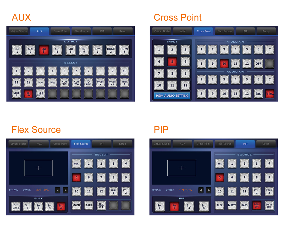 Setting up a 3200 switcher has never been this easy