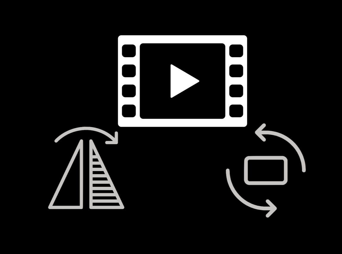 Real-time Video Flip and Rotate