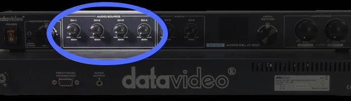 Audio level adjustment of each input