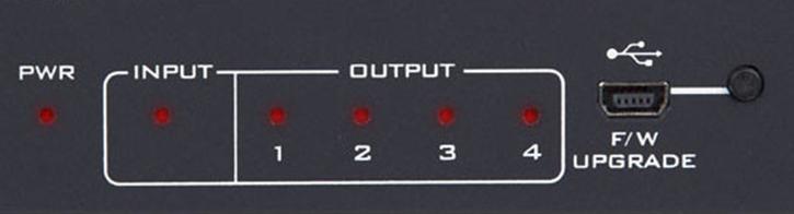 Front panel LED indicators