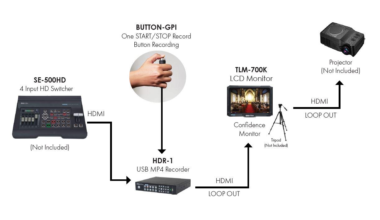 HDR-1 Kit Bundle Workflow