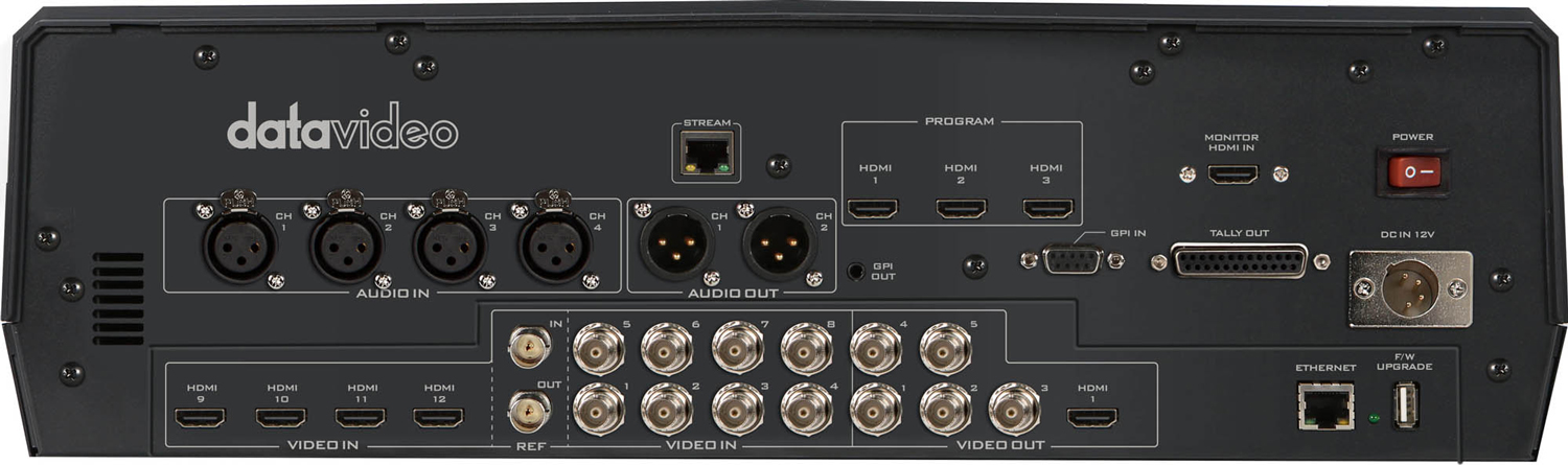 Up to 12 FullHD inputs with scaling